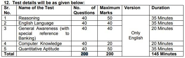 Nainital Bank Exam Pattern 2019