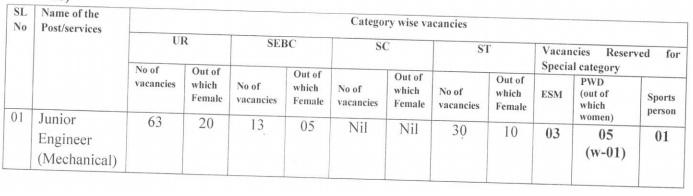 OSSC JEN Jobs 2019
