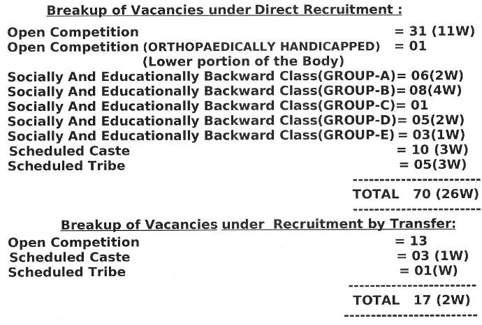 THC Civil Judge Vacancy 2020