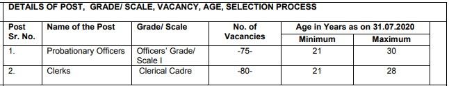 Nainital Bank PO Vacancy 2020