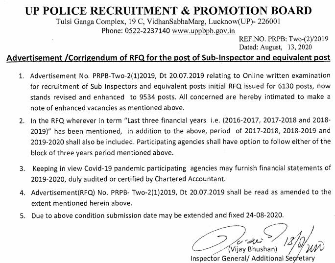 UP Police Bharti News 2020