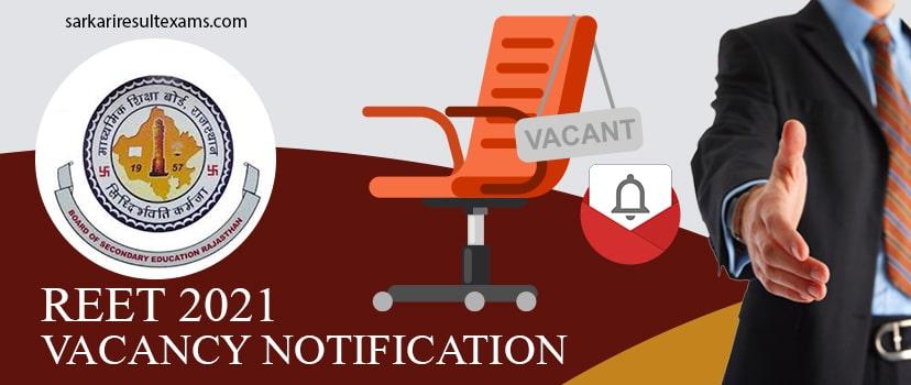 REET 2021 Vacancy Notification: 32000 Posts for Grade 3 Teacher (रीट तृतीय श्रेणी शिक्षक भर्ती) Jobs