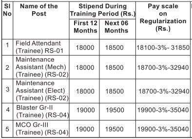 NMDC Maintenance Assistant Jobs 2021