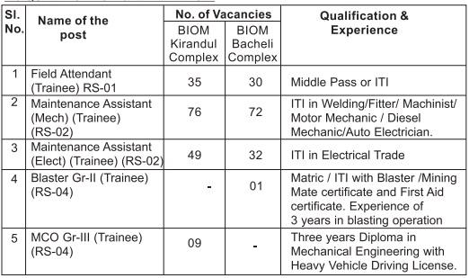 NMDC Maintenance Assistant Vacancy 2021